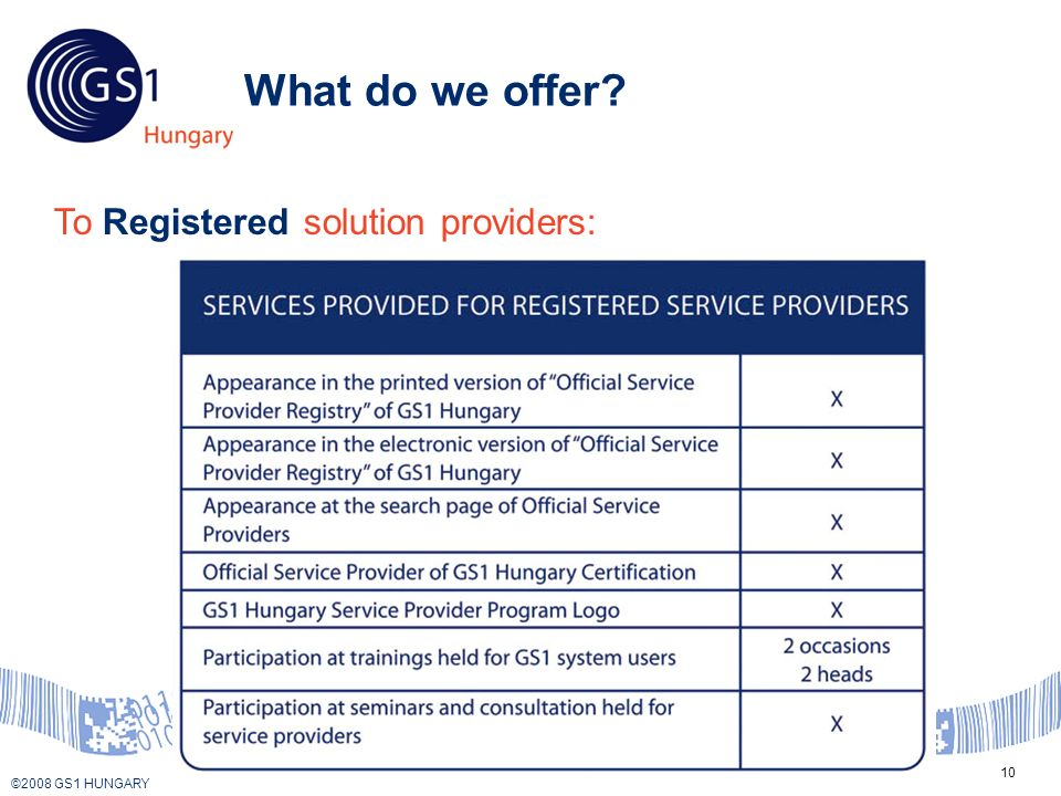 © 2008 GS1 US ©2008 GS1 HUNGARY 10 What do we offer To Registered solution providers: