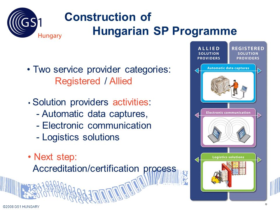 © 2008 GS1 US ©2008 GS1 HUNGARY 8 Construction of Hungarian SP Programme Two service provider categories: Registered / Allied Solution providers activities: - Automatic data captures, - Electronic communication - Logistics solutions Next step: Accreditation/certification process