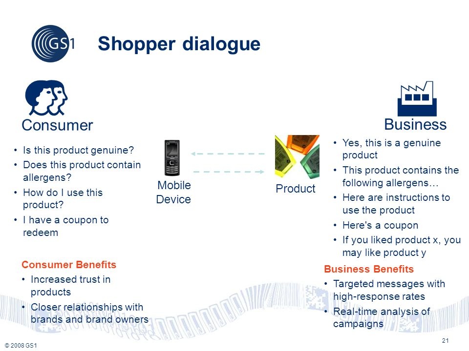 © 2008 GS1 21 Shopper dialogue Consumer Mobile Device Product Business Is this product genuine.