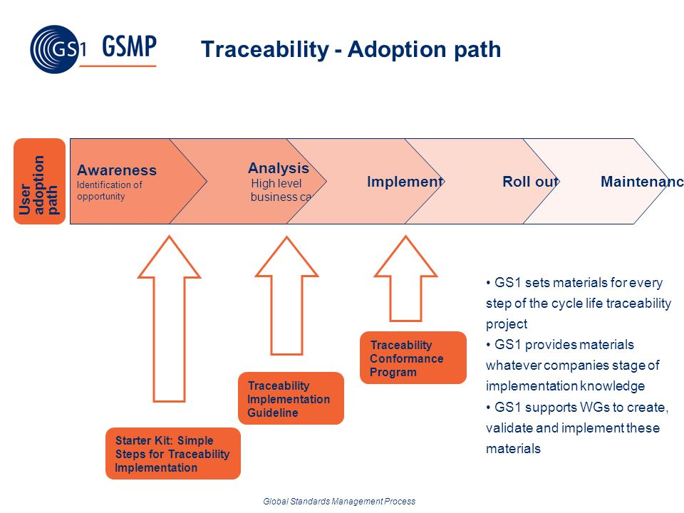 Global Standards Management Process Traceability - Adoption path Analysis High level business case Awareness Identification of opportunity Implementat