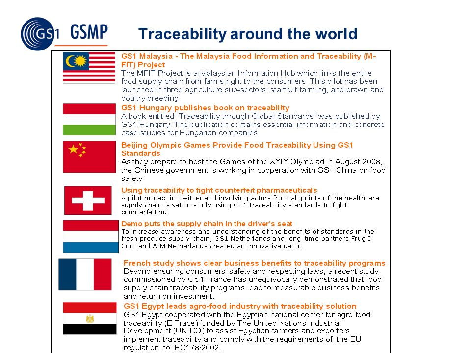 Global Standards Management Process Traceability around the world