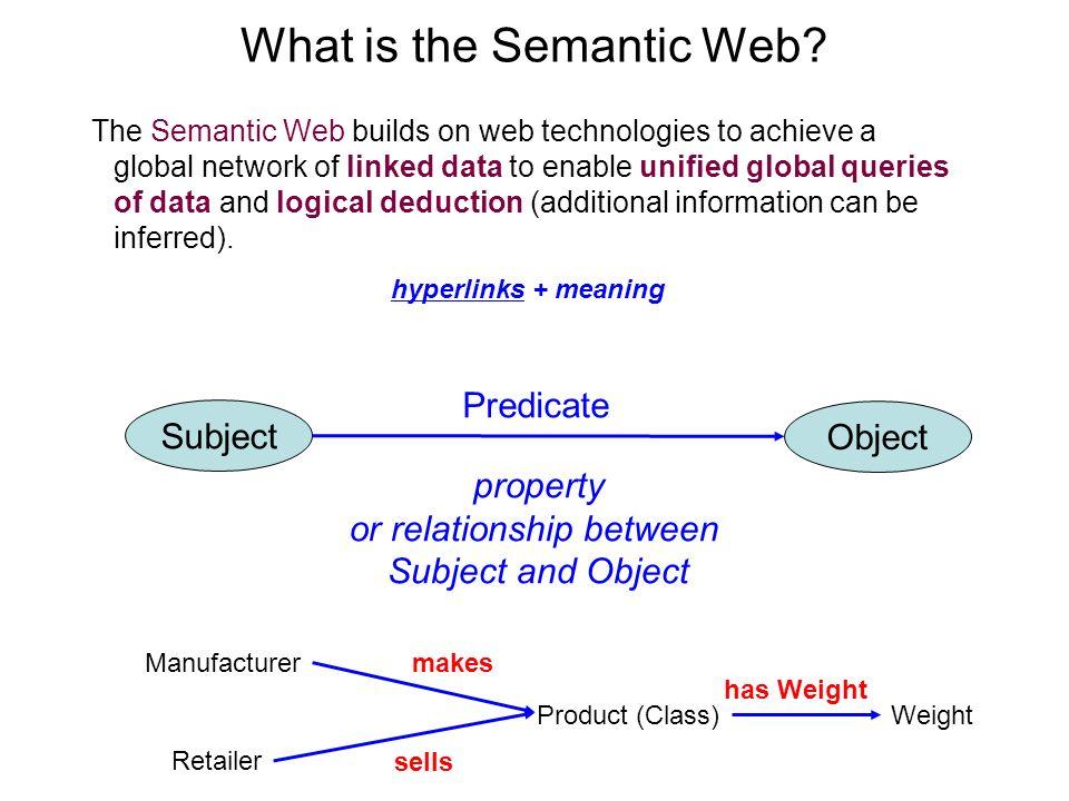 Example of semantic web data - RDF triples db: = http://dbpedia.org/resource/ dbprop: = http://dbpedia.org/property/ geonamesid: = http://sws.geonames.org/ db:Francedb:Paris dbprop:capital db:Francedb:Paris.