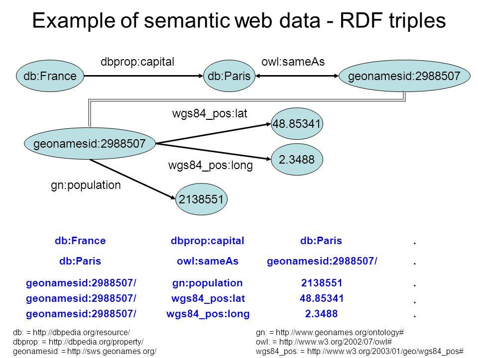 Linked Open Data cloud of datasets Linking Open Data cloud diagram, by Richard Cyganiak and Anja Jentzsch.