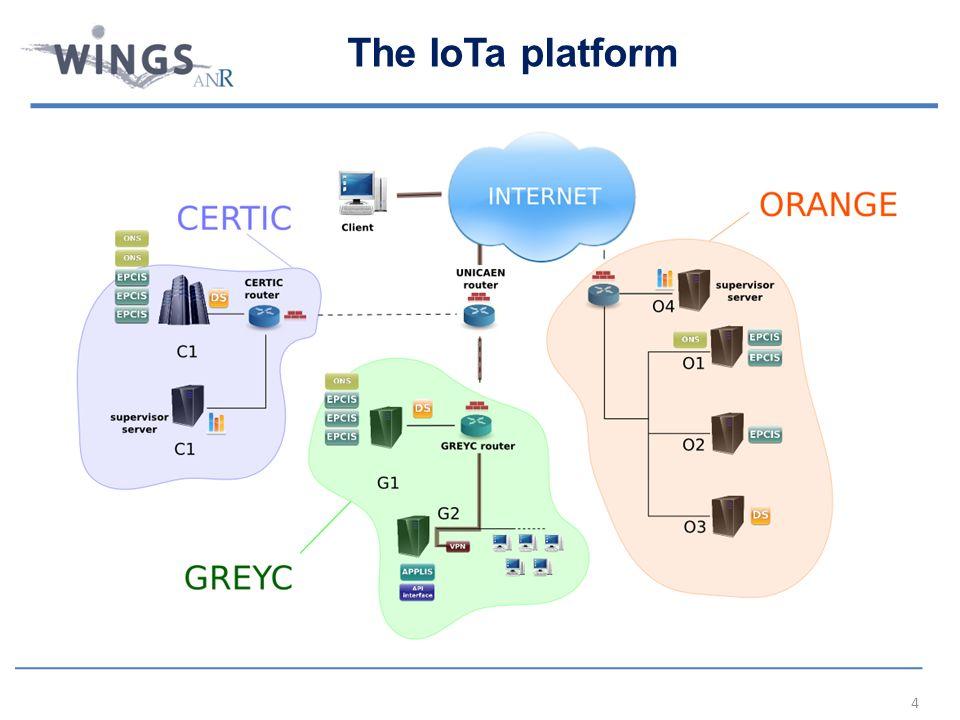 4 The IoTa platform
