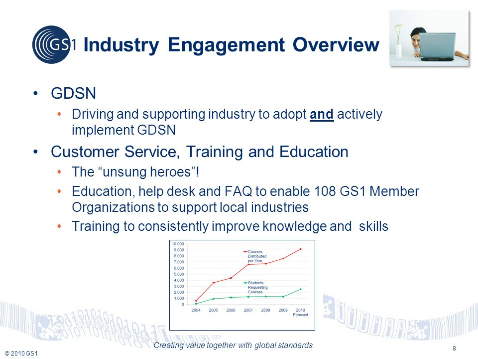 © 2010 GS1 Creating value together with global standards Industry Engagement Overview GDSN Driving and supporting industry to adopt and actively implement GDSN Customer Service, Training and Education The unsung heroes.