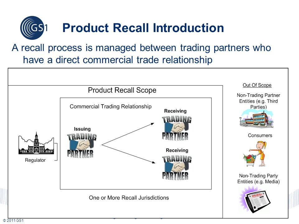 © 2011 GS1 Creating value together with global standards Product Recall Introduction A recall process is managed between trading partners who have a d