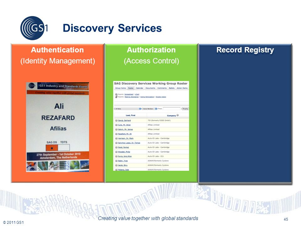 © 2011 GS1 Creating value together with global standards Authentication (Identity Management) Authorization (Access Control) Record Registry 45 Discov