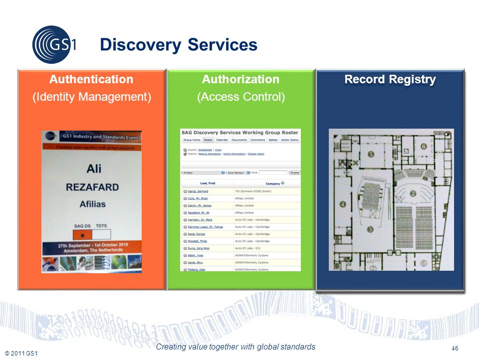 © 2011 GS1 Creating value together with global standards Authentication (Identity Management) Authorization (Access Control) Record Registry 46 Discovery Services