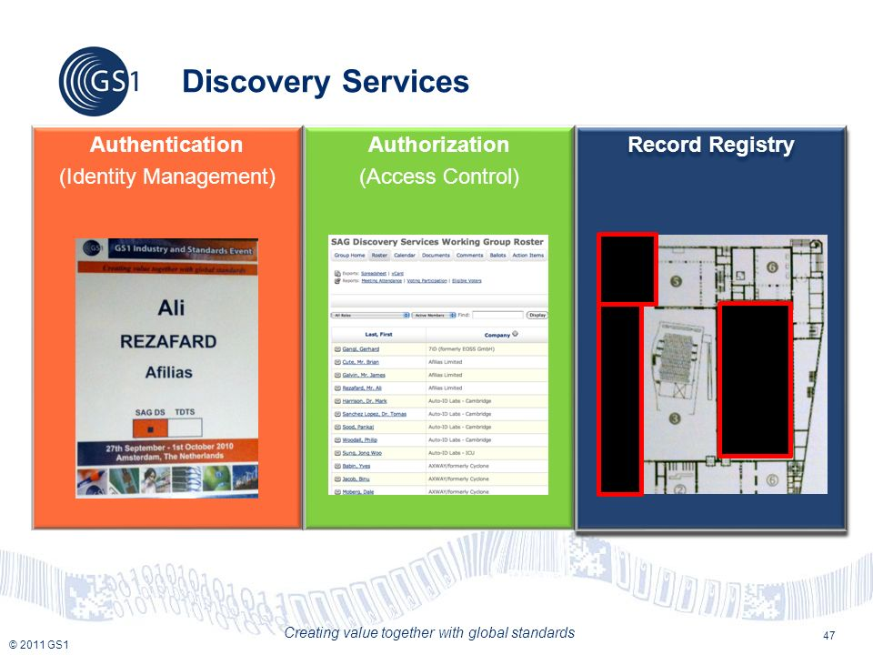 © 2011 GS1 Creating value together with global standards Authentication (Identity Management) Authorization (Access Control) Record Registry 47 Discovery Services