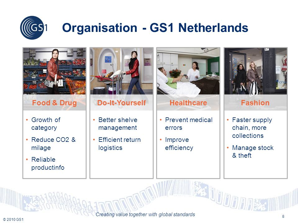 © 2010 GS1 Creating value together with global standards 8 Organisation - GS1 Netherlands Food & DrugDo-It-YourselfHealthcareFashion Growth of category Reduce CO2 & milage Reliable productinfo Better shelve management Efficient return logistics Prevent medical errors Improve efficiency Faster supply chain, more collections Manage stock & theft