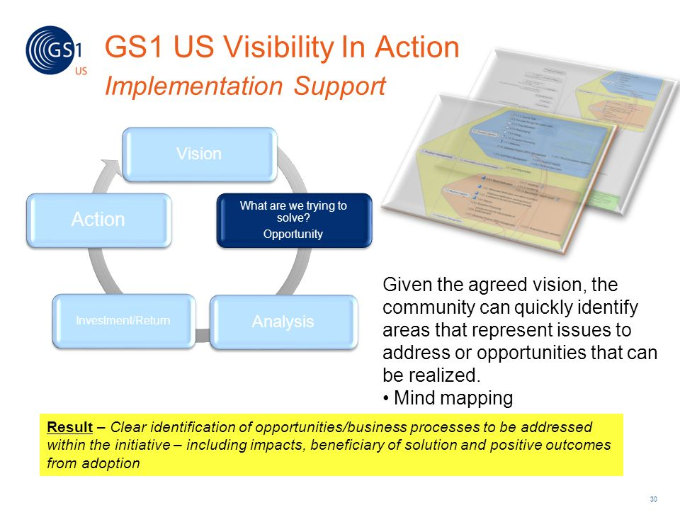 GS1 US Visibility In Action Implementation Support 30 Vision What are we trying to solve? Opportunity Analysis Investment/Return Action Given the agre