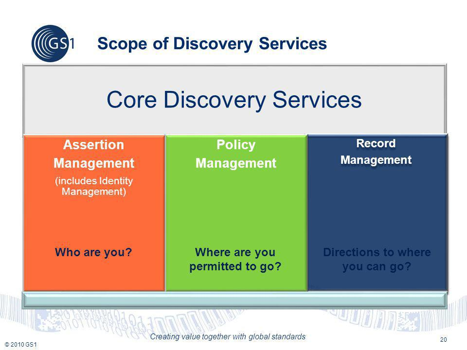 © 2010 GS1 Creating value together with global standards 20 Core Discovery Services Record Management Assertion Management (includes Identity Management) Policy Management Scope of Discovery Services Who are you Where are you permitted to go.