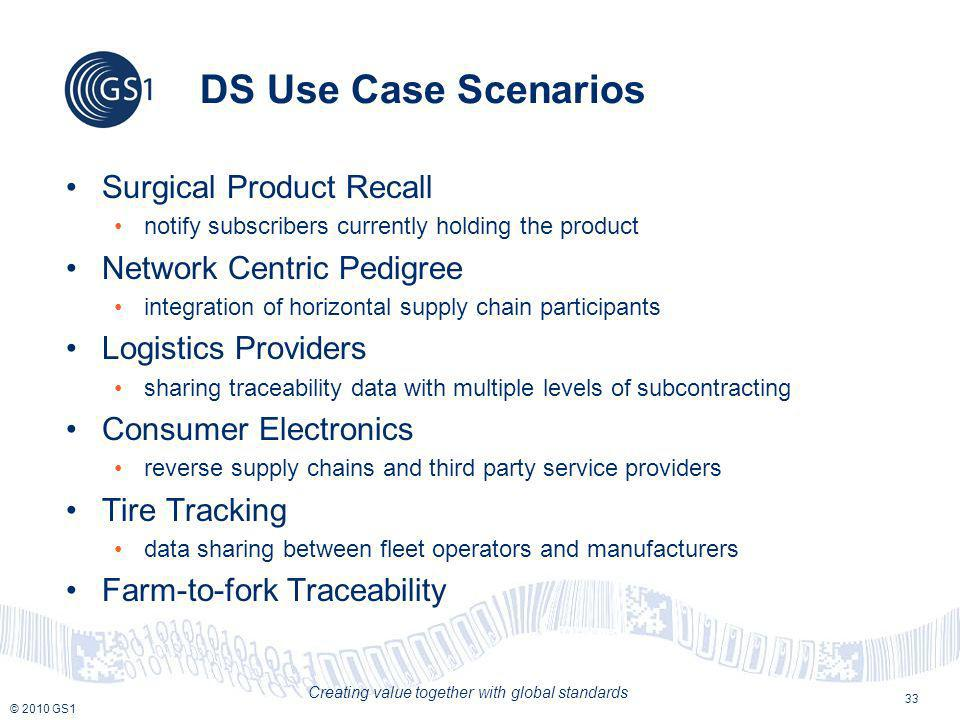 © 2010 GS1 Creating value together with global standards DS Use Case Scenarios Surgical Product Recall notify subscribers currently holding the product Network Centric Pedigree integration of horizontal supply chain participants Logistics Providers sharing traceability data with multiple levels of subcontracting Consumer Electronics reverse supply chains and third party service providers Tire Tracking data sharing between fleet operators and manufacturers Farm-to-fork Traceability 33