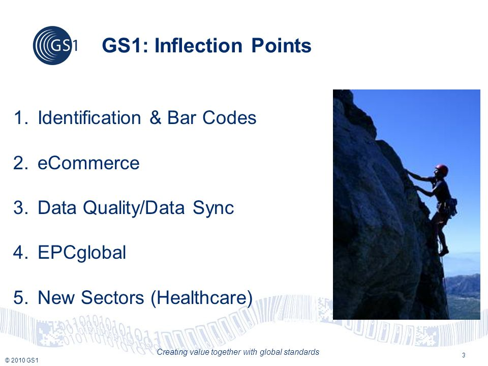 © 2010 GS1 Creating value together with global standards GS1: Inflection Points 1.Identification & Bar Codes 2.eCommerce 3.Data Quality/Data Sync 4.EP