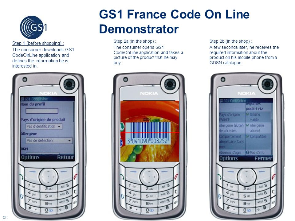 © 2008 GS1 GS1 France Code On Line Demonstrator Step 1 (before shopping) : The consumer downloads GS1 CodeOnLine application and defines the information he is interested in.