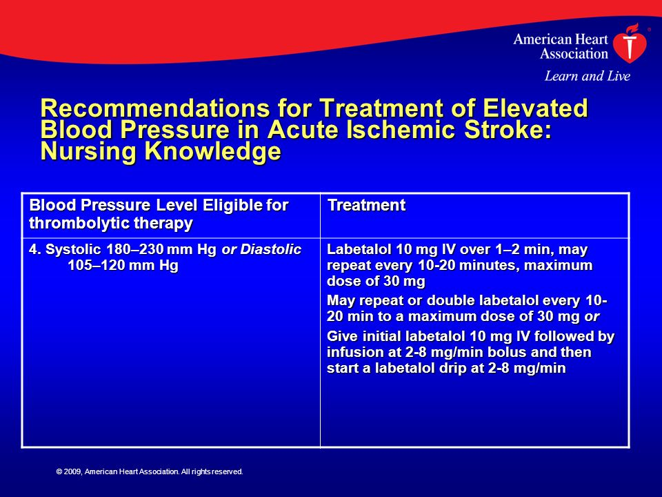 © 2009, American Heart Association. All rights reserved. Recommendations for Treatment of Elevated Blood Pressure in Acute Ischemic Stroke: Nursing Kn