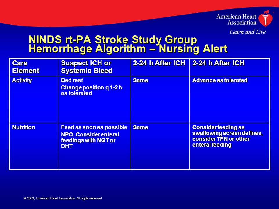 © 2009, American Heart Association. All rights reserved. NINDS rt-PA Stroke Study Group Hemorrhage Algorithm – Nursing Alert Care Element Suspect ICH