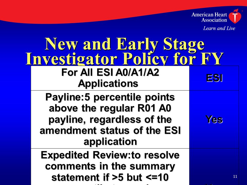 New and Early Stage Investigator Policy for FY 2010 11 For All ESI A0/A1/A2 Applications For All ESI A0/A1/A2 Applications ESI Payline:5 percentile po