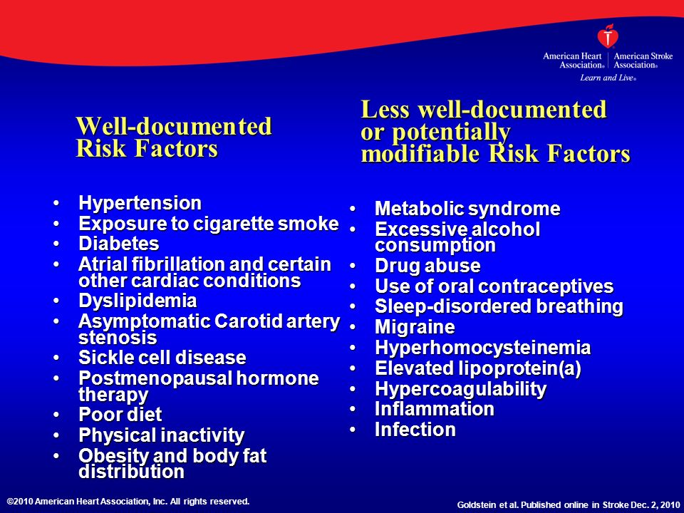 Hypertension Risk Factors Recommendation - Hypertension Class/Level of Evidence Use of existing guidelines for glycemic control and BP targets in patients with diabetes is recommended for patients who have had a stroke or TIA In agreement with the JNC 7 report, regular BP screening and appropriate treatment, including both lifestyle modification and pharmacological therapy, are recommended.