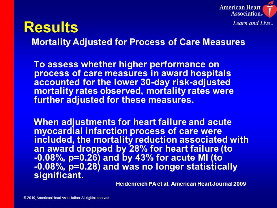 © 2010, American Heart Association. All rights reserved. Results Mortality Adjusted for Process of Care Measures To assess whether higher performance