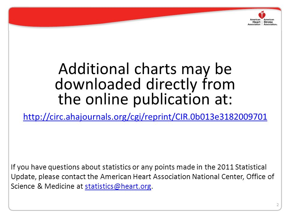 2 Additional charts may be downloaded directly from the online publication at:   If you have questions about statistics or any points made in the 2011 Statistical Update, please contact the American Heart Association National Center, Office of Science & Medicine at