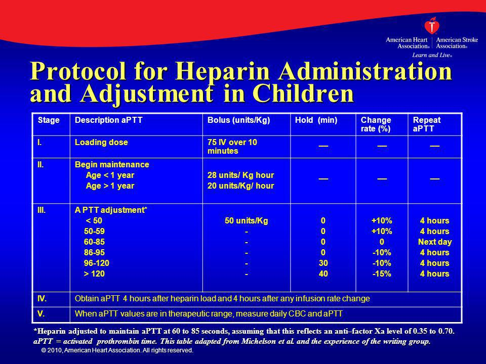 © 2010, American Heart Association. All rights reserved. Protocol for Heparin Administration and Adjustment in Children StageDescription aPTTBolus (un