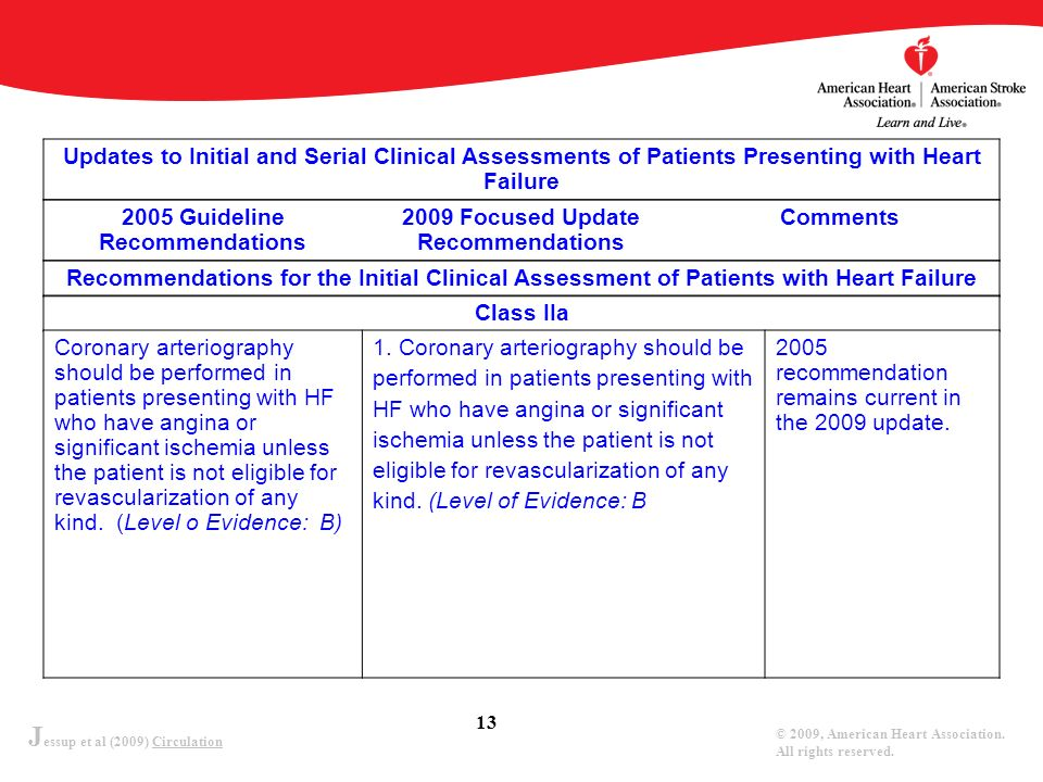 J essup et al (2009) Circulation © 2009, American Heart Association. All rights reserved. 13 Updates to Initial and Serial Clinical Assessments of Pat