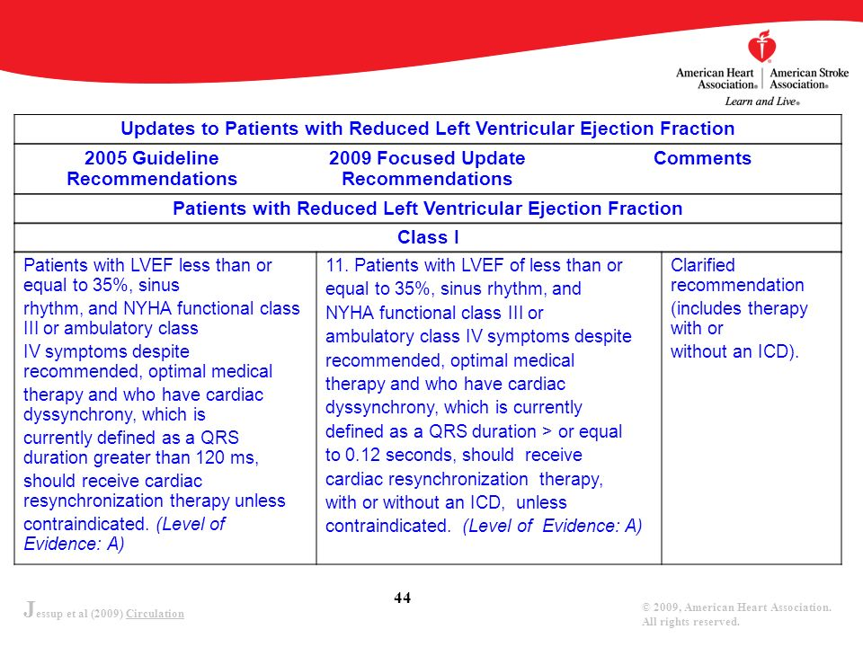 J essup et al (2009) Circulation © 2009, American Heart Association. All rights reserved. 44 Patients with LVEF less than or equal to 35%, sinus rhyth