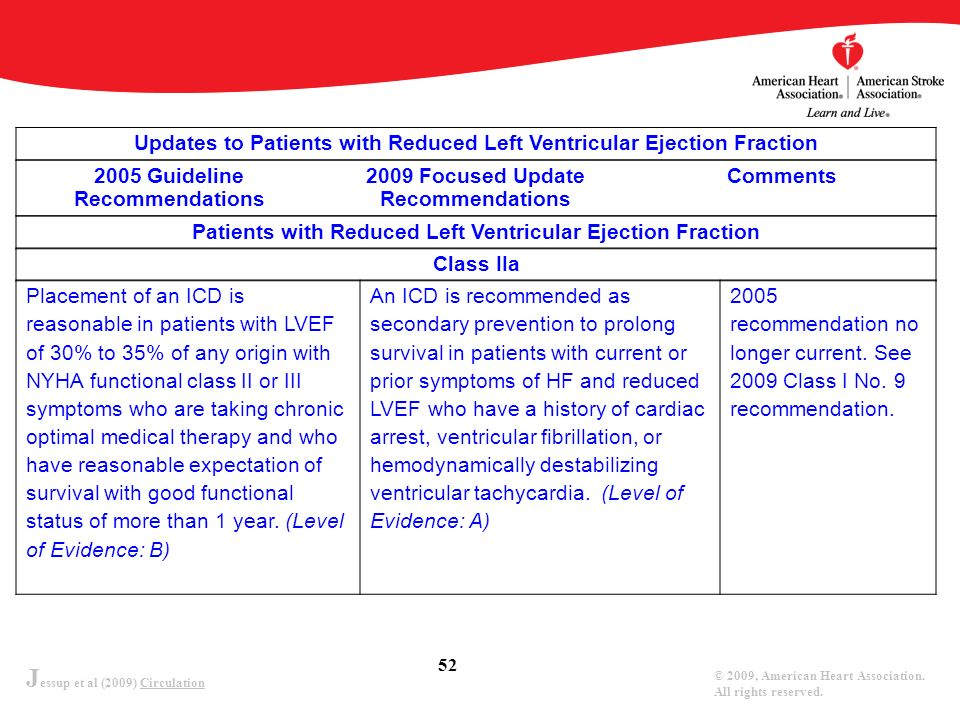 J essup et al (2009) Circulation © 2009, American Heart Association. All rights reserved. 52 Placement of an ICD is reasonable in patients with LVEF o