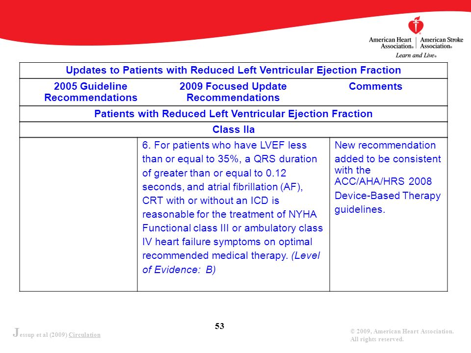 J essup et al (2009) Circulation © 2009, American Heart Association. All rights reserved. 53 6. For patients who have LVEF less than or equal to 35%,