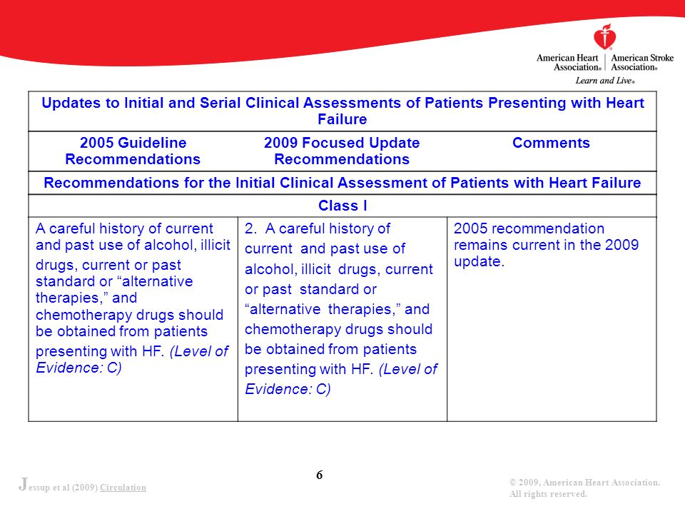 J essup et al (2009) Circulation © 2009, American Heart Association. All rights reserved. 6 Updates to Initial and Serial Clinical Assessments of Pati