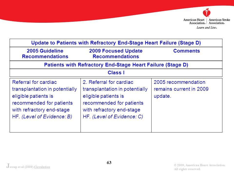 J essup et al (2009) Circulation © 2009, American Heart Association. All rights reserved. 63 Referral for cardiac transplantation in potentially eligi