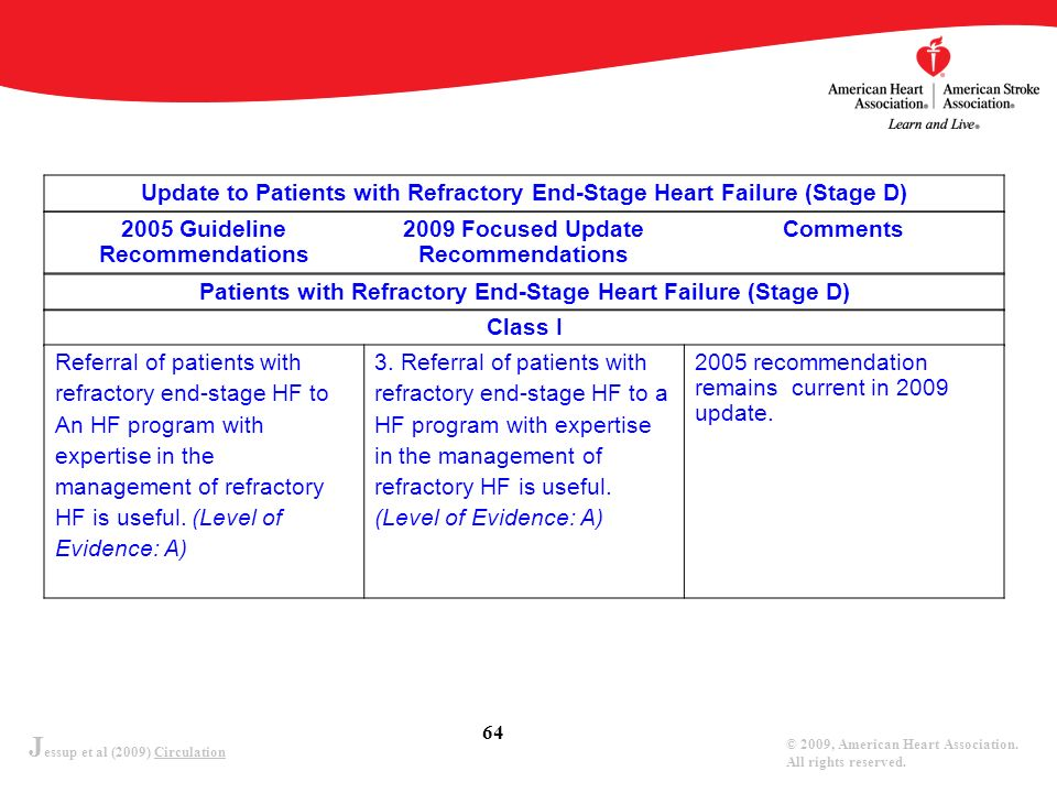 J essup et al (2009) Circulation © 2009, American Heart Association. All rights reserved. 64 2005 Guideline Recommendations 2009 Focused Update Recomm