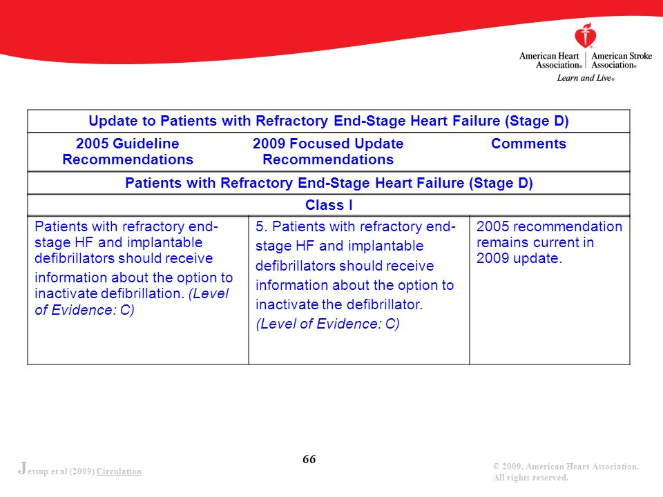 J essup et al (2009) Circulation © 2009, American Heart Association. All rights reserved. 66 Patients with refractory end- stage HF and implantable de