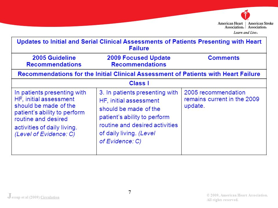 J essup et al (2009) Circulation © 2009, American Heart Association. All rights reserved. 7 Updates to Initial and Serial Clinical Assessments of Pati