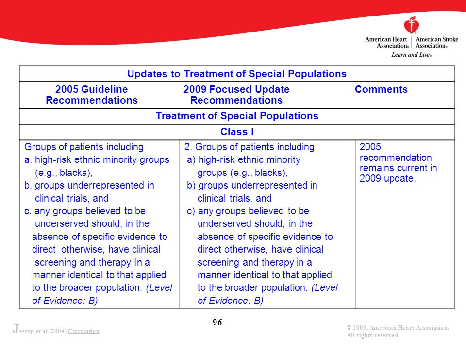 J essup et al (2009) Circulation © 2009, American Heart Association. All rights reserved. 96 Groups of patients including a. high-risk ethnic minority