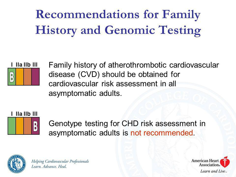 Family history of atherothrombotic cardiovascular disease (CVD) should be obtained for cardiovascular risk assessment in all asymptomatic adults. Geno