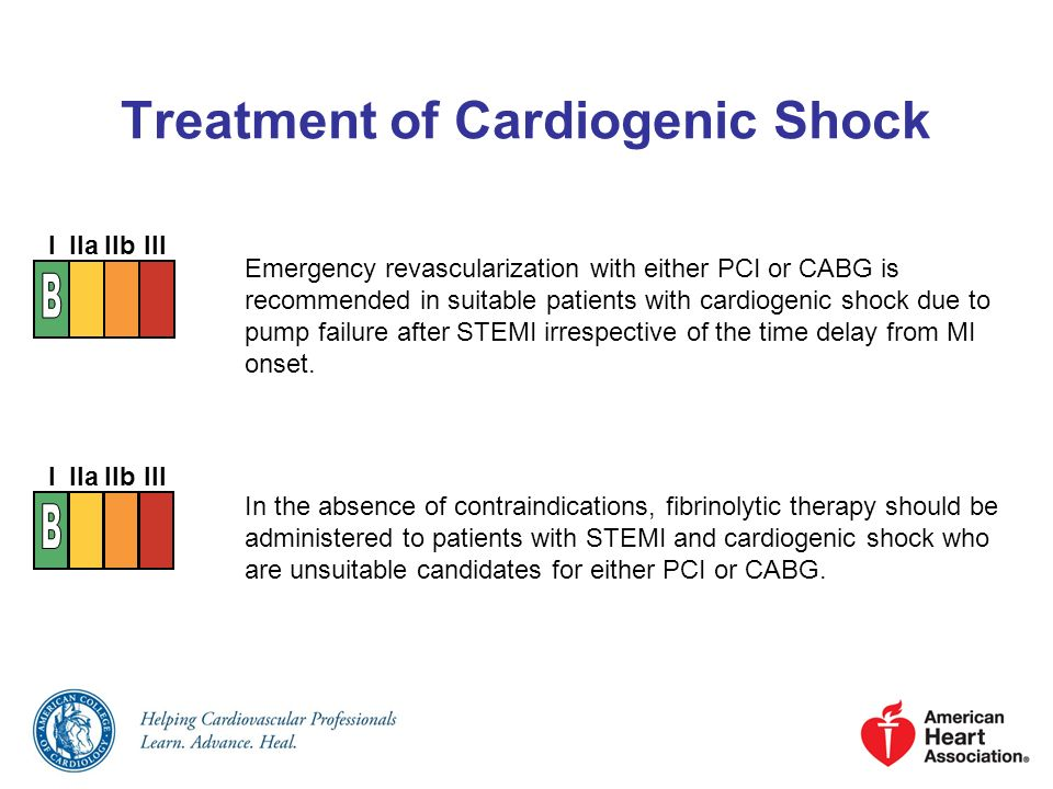 Treatment of Cardiogenic Shock Emergency revascularization with either PCI or CABG is recommended in suitable patients with cardiogenic shock due to p