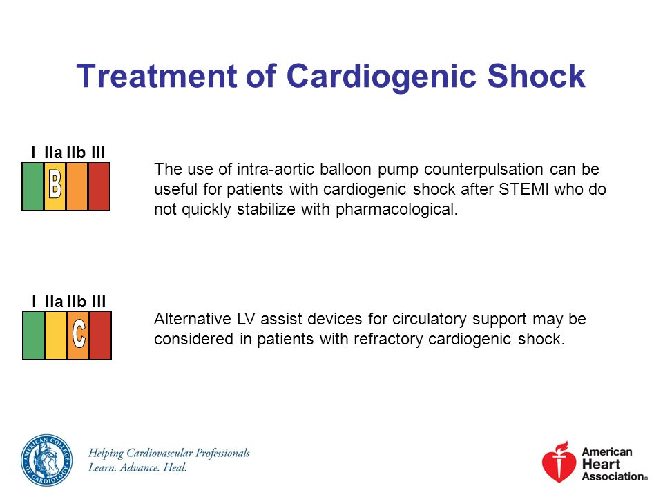 Treatment of Cardiogenic Shock The use of intra-aortic balloon pump counterpulsation can be useful for patients with cardiogenic shock after STEMI who