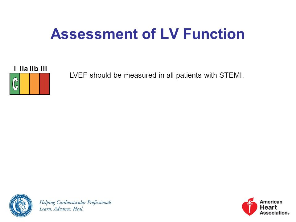 Assessment of LV Function LVEF should be measured in all patients with STEMI. I IIaIIbIII