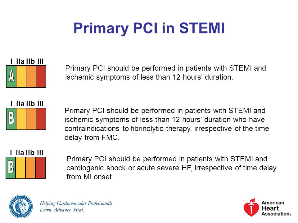 Primary PCI in STEMI I IIaIIbIII Primary PCI should be performed in patients with STEMI and ischemic symptoms of less than 12 hours duration. Primary
