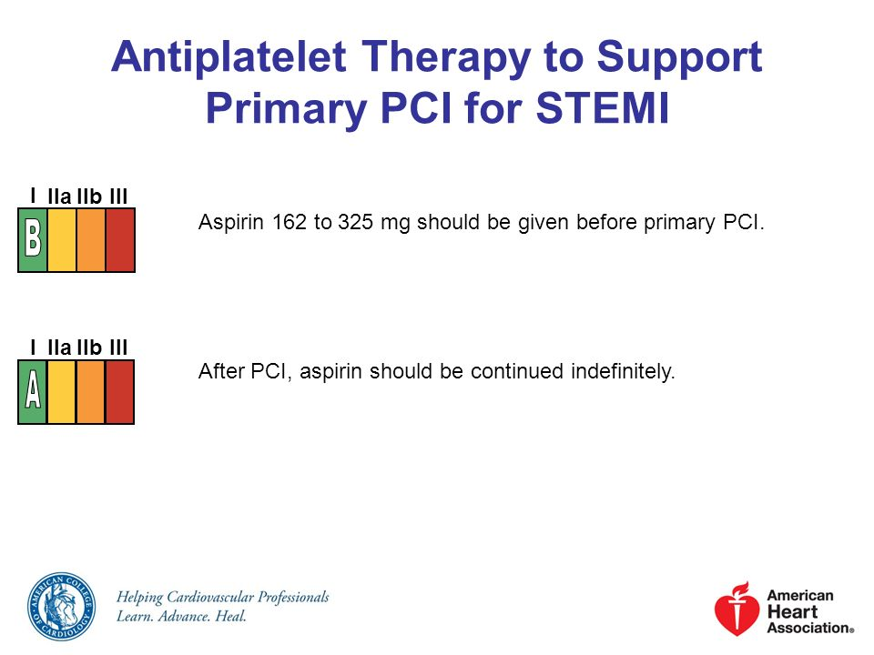 Antiplatelet Therapy to Support Primary PCI for STEMI Aspirin 162 to 325 mg should be given before primary PCI. After PCI, aspirin should be continued