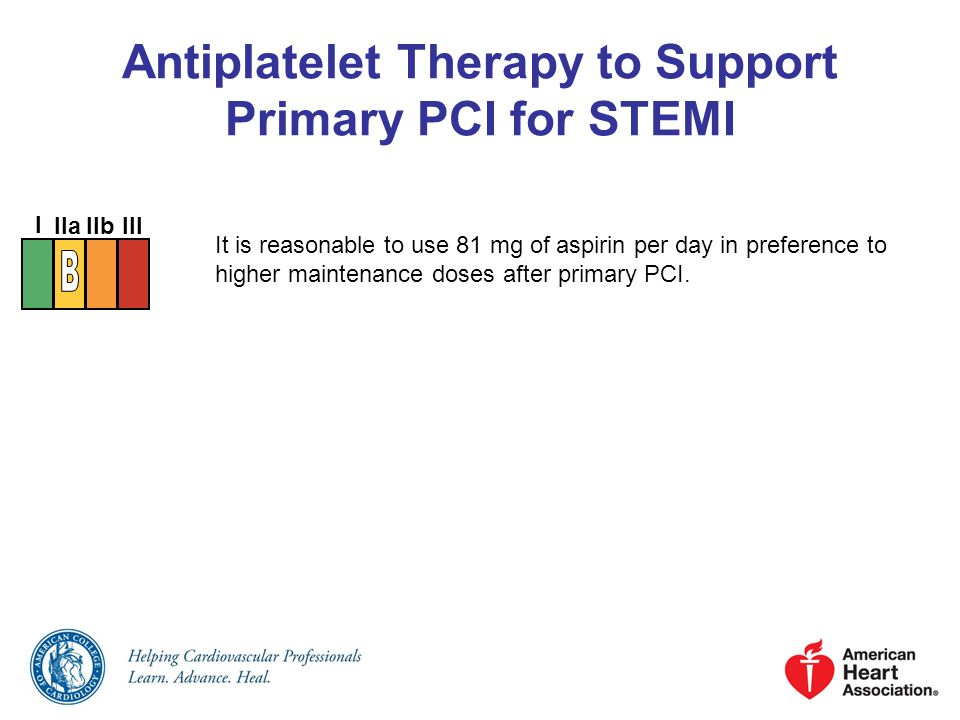 Antiplatelet Therapy to Support Primary PCI for STEMI It is reasonable to use 81 mg of aspirin per day in preference to higher maintenance doses after
