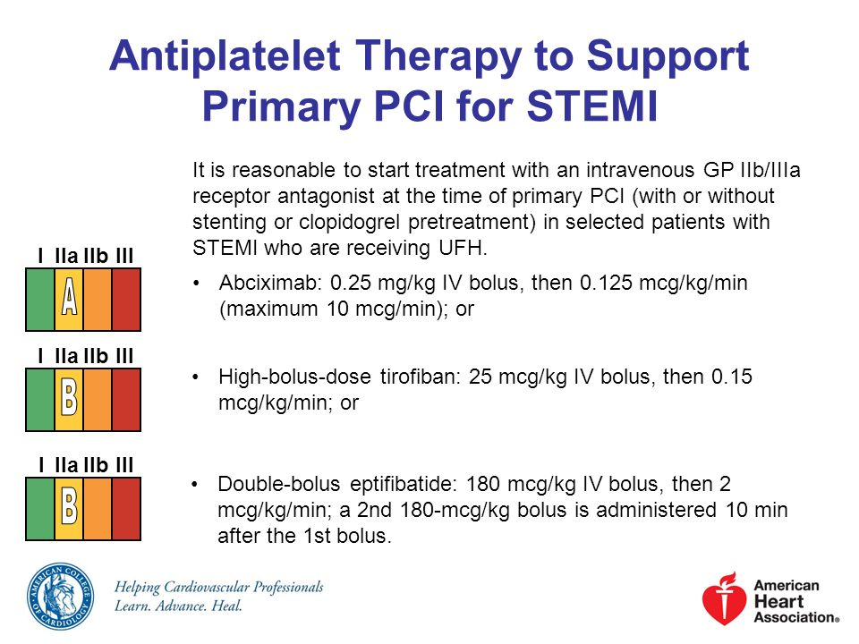 Antiplatelet Therapy to Support Primary PCI for STEMI It is reasonable to start treatment with an intravenous GP IIb/IIIa receptor antagonist at the t