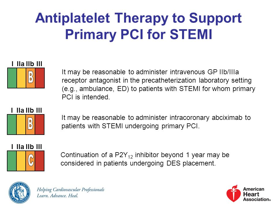 Antiplatelet Therapy to Support Primary PCI for STEMI It may be reasonable to administer intravenous GP IIb/IIIa receptor antagonist in the precathete