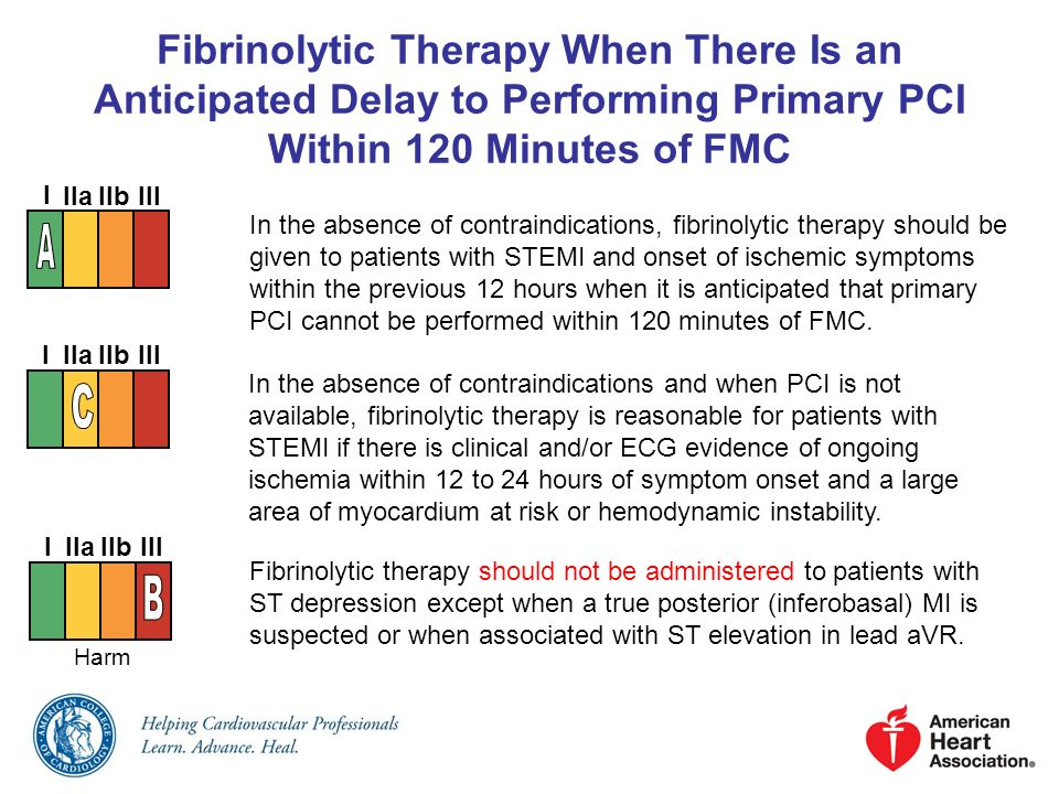 Fibrinolytic Therapy When There Is an Anticipated Delay to Performing Primary PCI Within 120 Minutes of FMC In the absence of contraindications, fibri