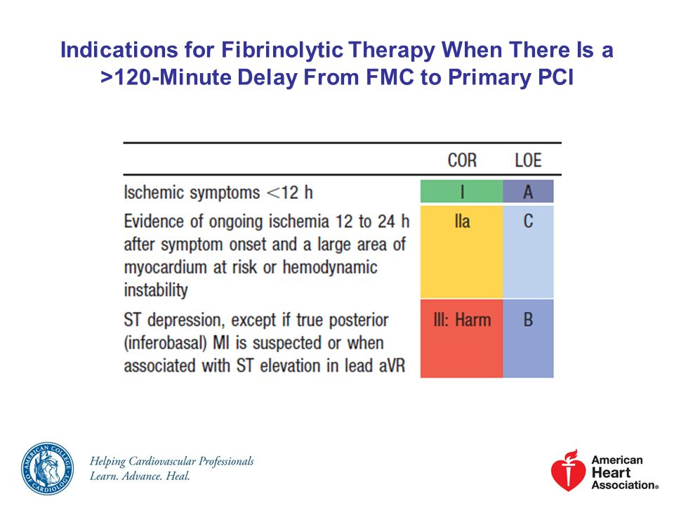 Indications for Fibrinolytic Therapy When There Is a >120-Minute Delay From FMC to Primary PCI