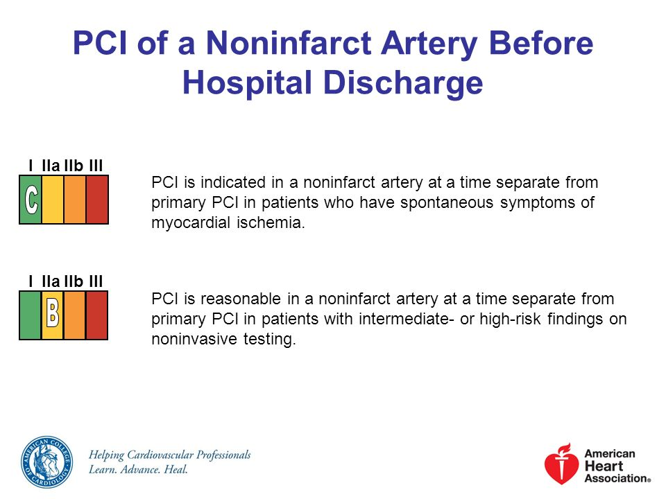 PCI of a Noninfarct Artery Before Hospital Discharge PCI is indicated in a noninfarct artery at a time separate from primary PCI in patients who have