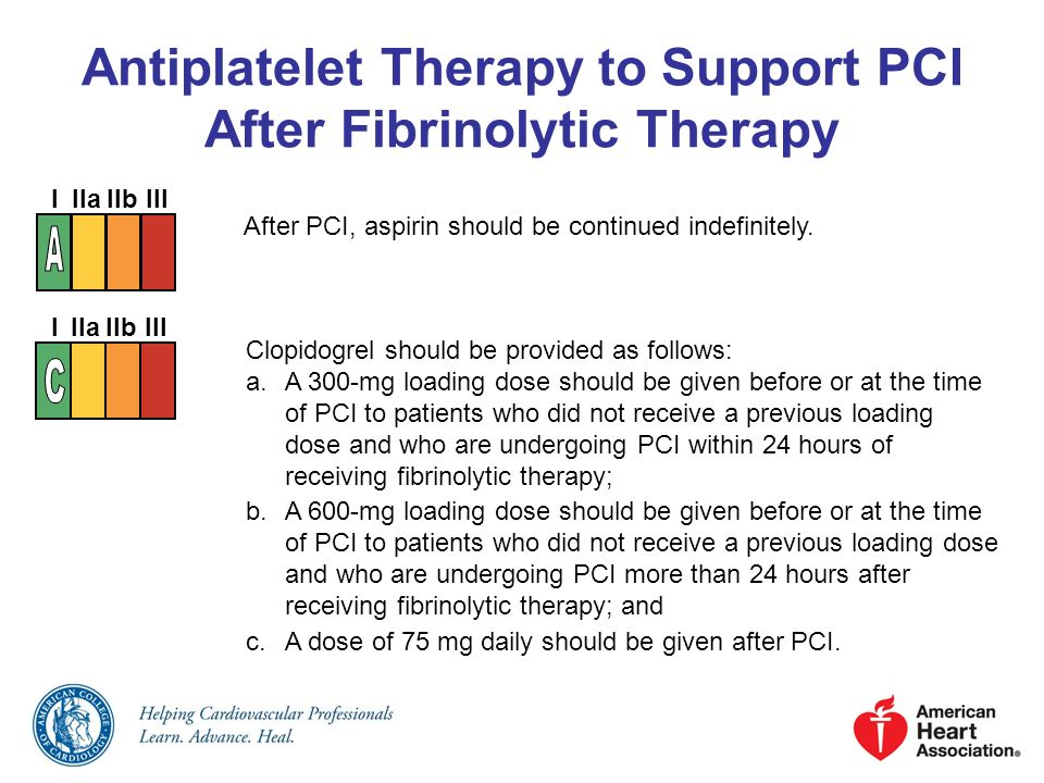 Antiplatelet Therapy to Support PCI After Fibrinolytic Therapy After PCI, aspirin should be continued indefinitely. b.A 600-mg loading dose should be