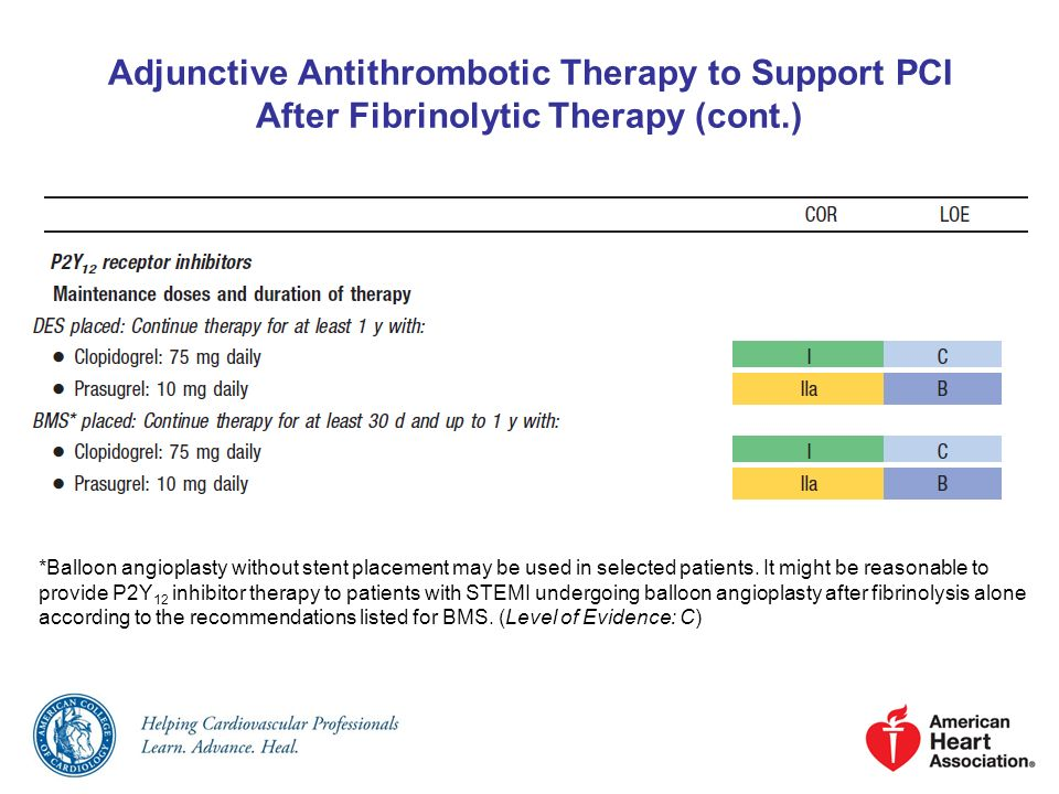 Adjunctive Antithrombotic Therapy to Support PCI After Fibrinolytic Therapy (cont.) *Balloon angioplasty without stent placement may be used in select